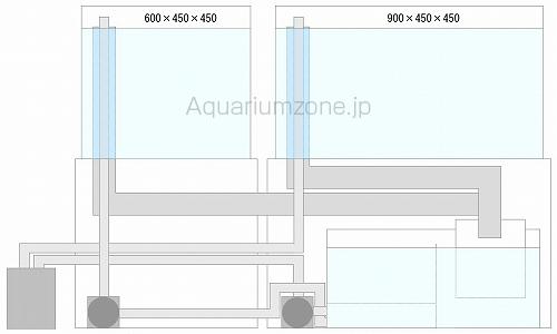 連結オーバーフロー水槽の概要イメージ
