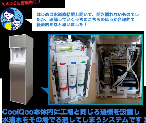 アクアリウム、ペット、飲料用にも流用!安い世界トップクラス浄水器!
