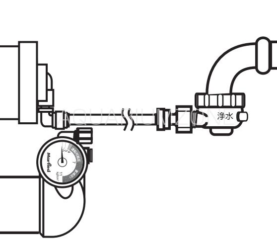 給水ラインの接続