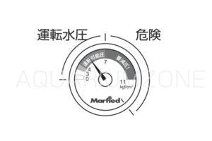 水圧は、7kgf/平方センチメートル以下に抑える必要がある